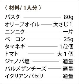 鶏の香草焼きのレシピ